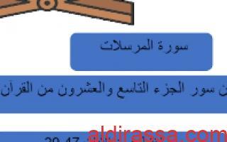 التقرير الكتابي سورة المرسلات التربية الإسلامية للصف الرابع الفصل الاول