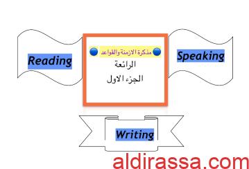 مذكرة الأزمنة والقواعد إنجليزي الجزء الأول للمعلم خالد سلمان