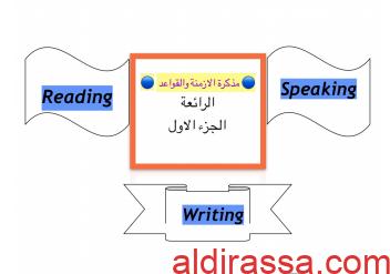 مذكرة الأزمنة والقواعد لغة إنجليزية الجزء الأول إعداد خالد سلمان
