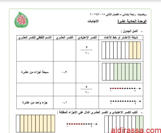 مراجعة رياضيات الوحدة الحادية عشر للصف الرابع الفصل الثاني