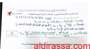 مراجعة محلولة للوحدة الأولى رياضيات للصف السادس إعداد نشوي محمود